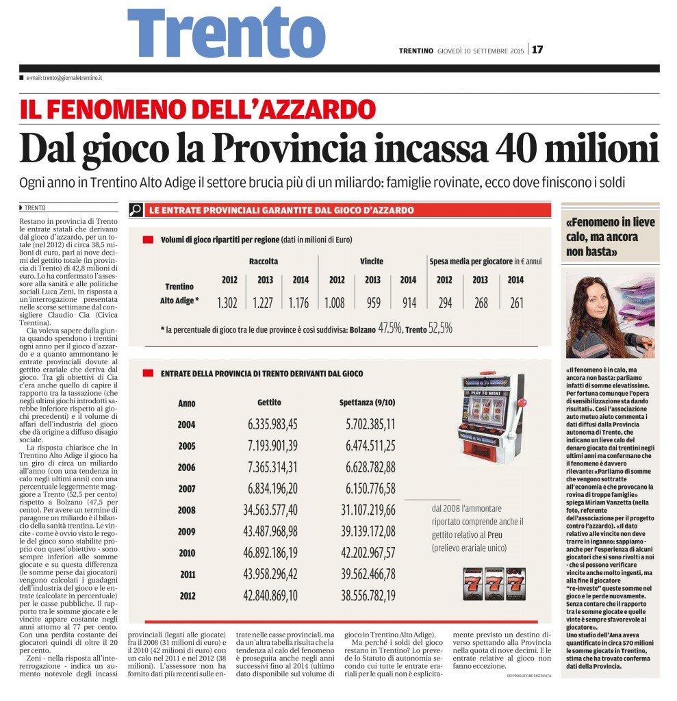 Dal gioco la Provincia incassa 40 milioni