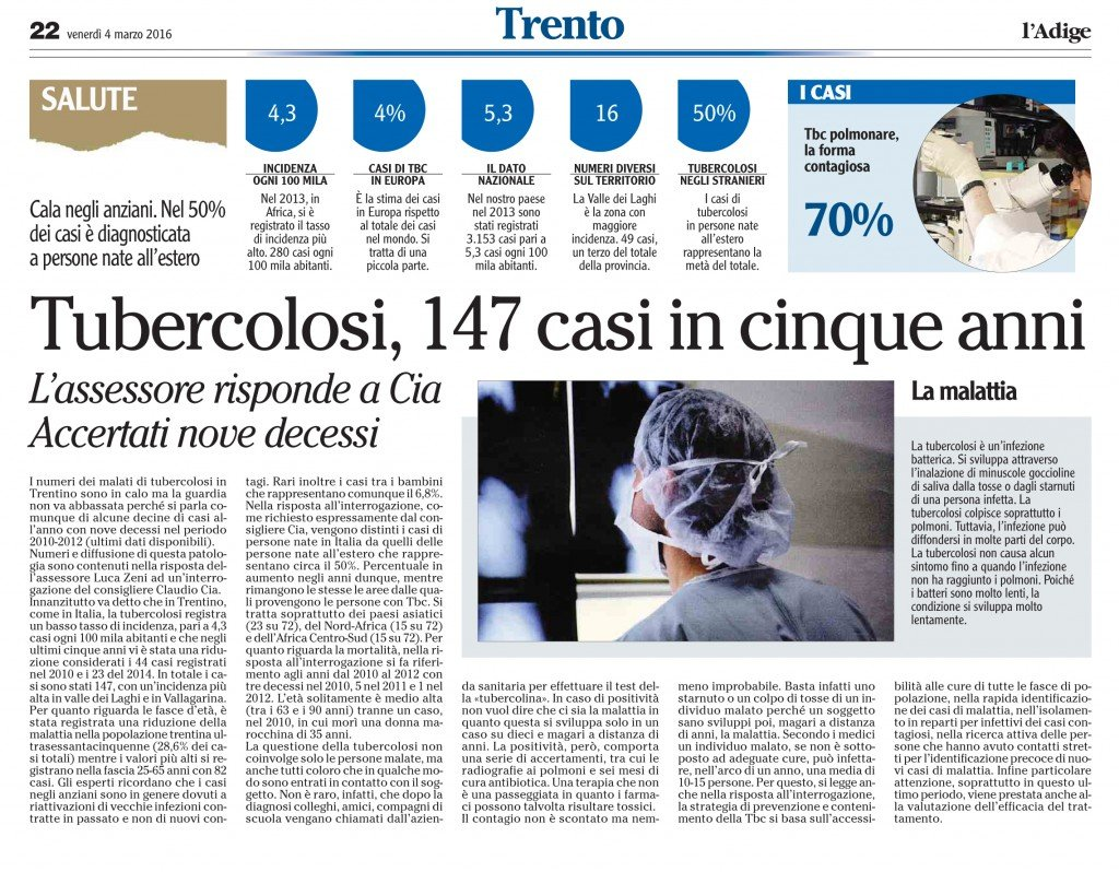 Tubercolosi, 147 casi in cinque anni